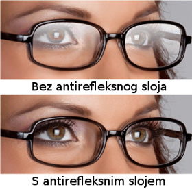 antirefleksnisloj